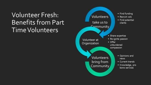 volunteer fresh pp